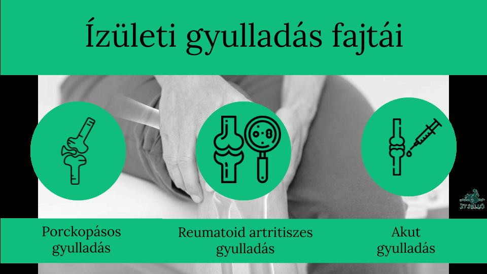 folyadék felhalmozódása az ízületben sérülés után ízületi fájdalom a testépítésben