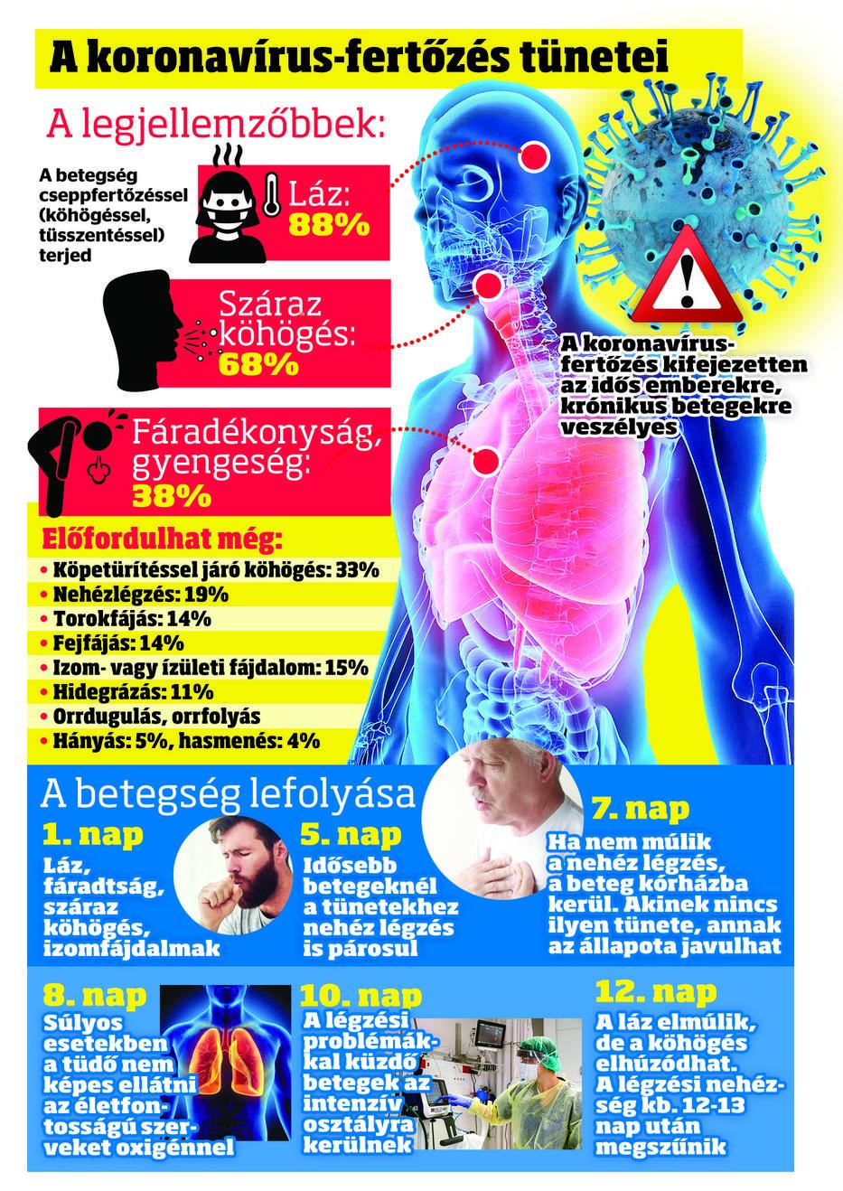 elhúzódó hidegrázás és ízületi fájdalom ízületi fájdalom hűtéskor