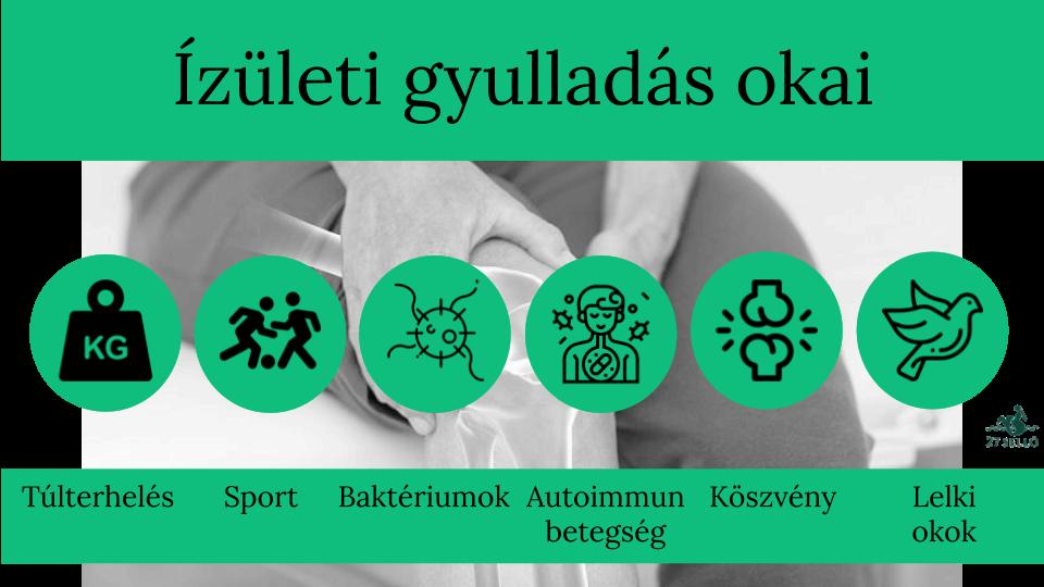 ízületi gyulladás kezelés okai hogyan lehet kiküszöbölni az ujjak ízületeit