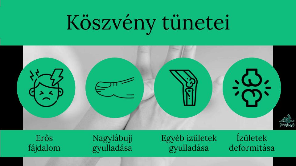 a kéz ízületi kezelése hatékony kezelés