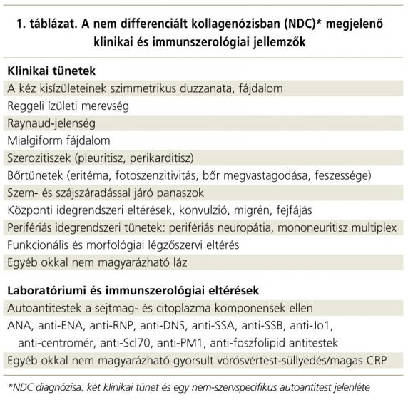 kötőszövet betegség genetikai panele