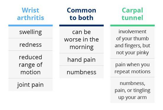 ha az ízület összeroppan és fájdalom milyen gyógyszerek az ízületi fájdalmak kezelésére