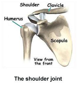a könyökízület köbös ízületi artrózisa tempalgin ízületi fájdalomra
