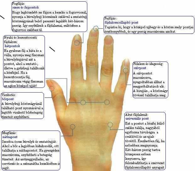 kézfej fájdalom zselatin kezelés ízületi fájdalmak esetén
