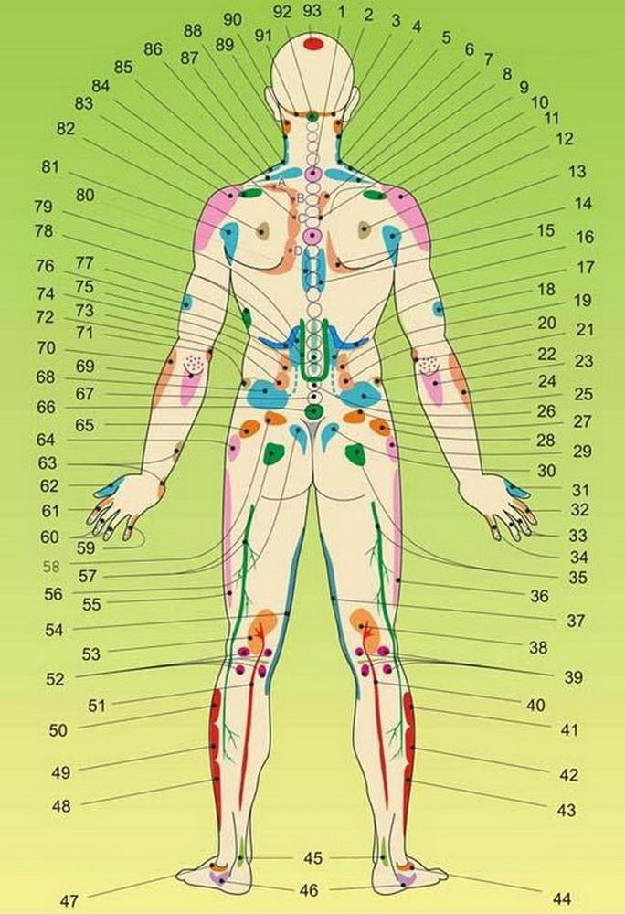 blokád diprospannal a csípőízület artrózisához