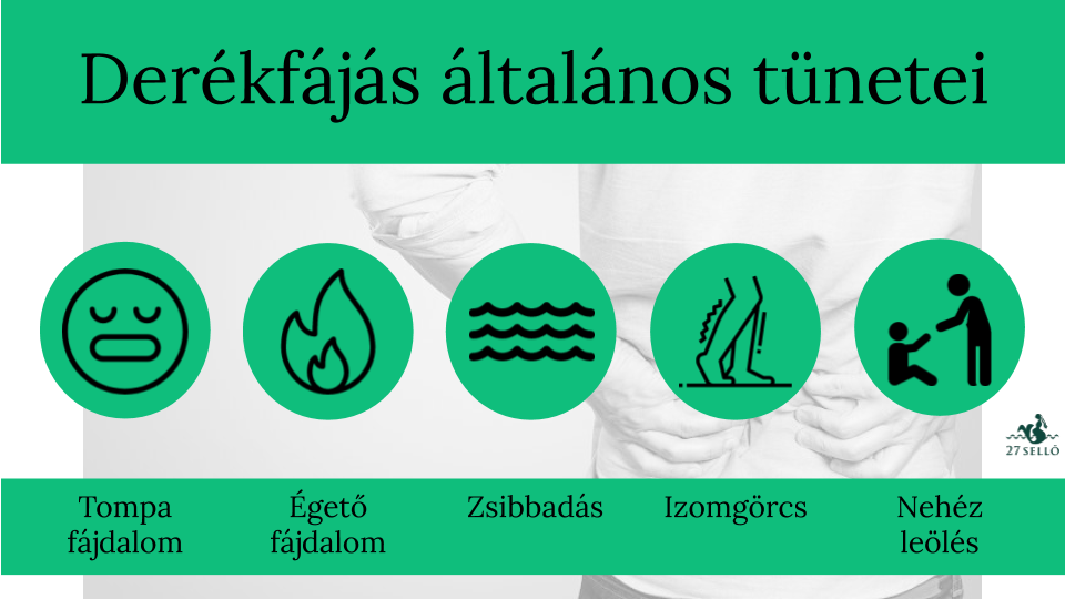 akut arthrosis 3 fokos kezelés a vállízület ligamentumai a váll diszlokációja után