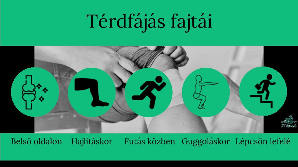 akut térdfájdalom oldalán ízületi fájdalom megtekintése és kezelése
