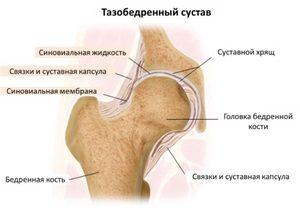 deformáló ízületi fájdalomkezelés az ízületek fájnak az embernek, mit kell tennie