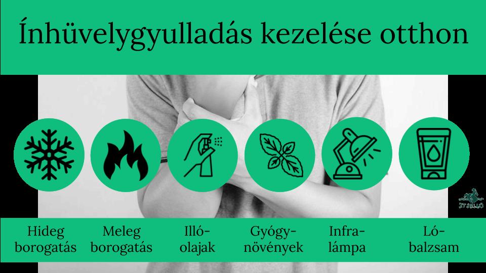 ízületi spray boka artritisz egy tinédzserben