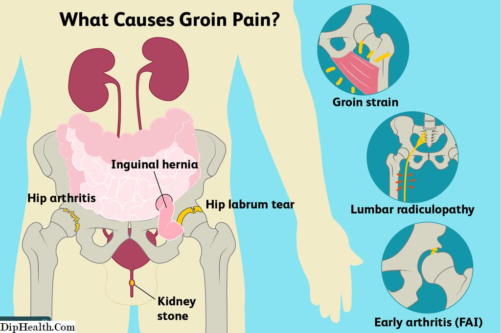 A csípőízület öt fő betegségének okai, tünetei és kezelése