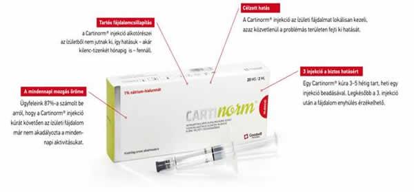 milyen injekciók vannak az artrózis kezelésére arthropant vételár