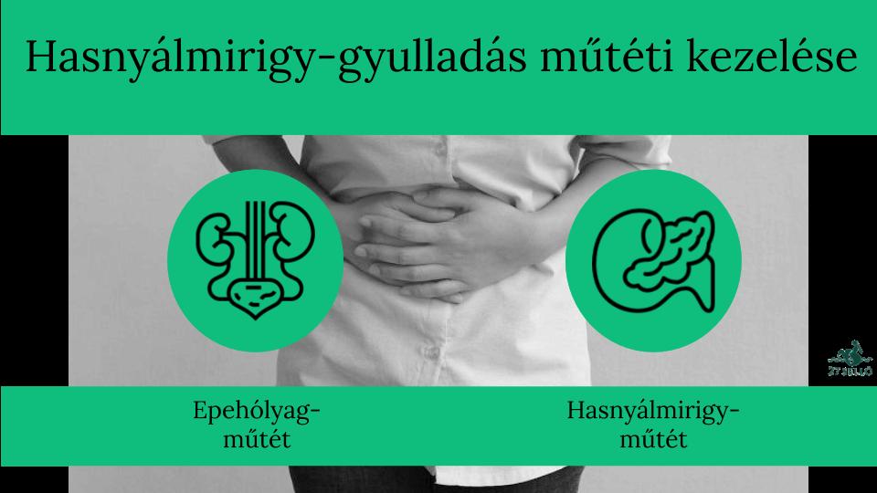 hasnyálmirigy-gyulladás fáj az ízületeket