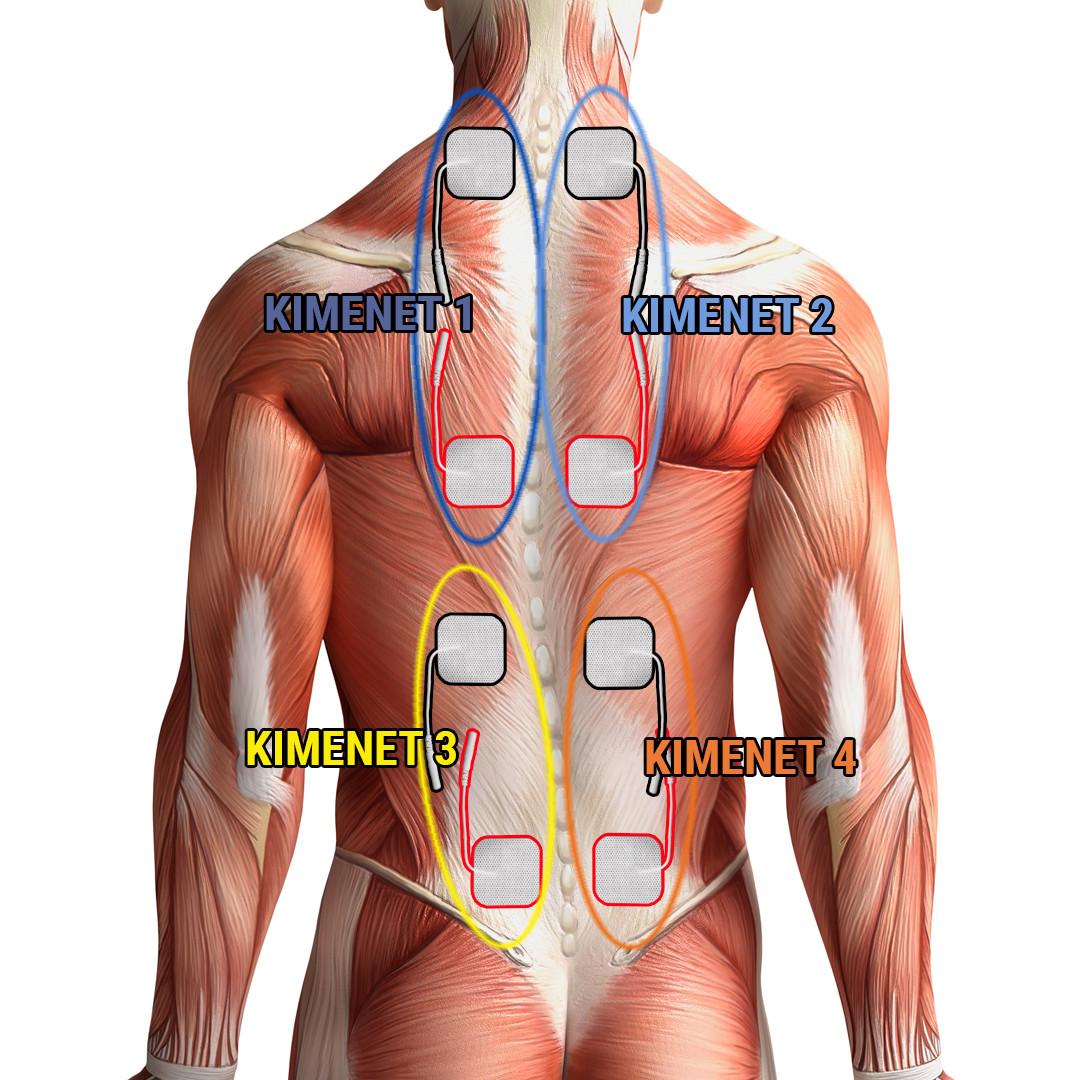 poszttraumás artrózis a könyökízületekben
