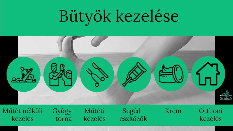 térdízületi kezelés fóruma homeopátia fájó ízület