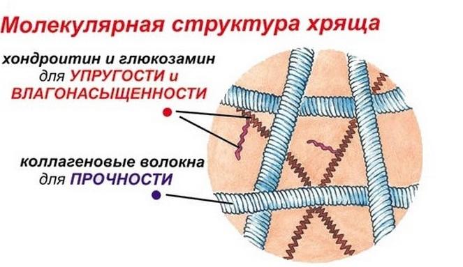 hogyan kell kezelni a láb duzzadt ízületét fáj a könyökízület, mint kenet